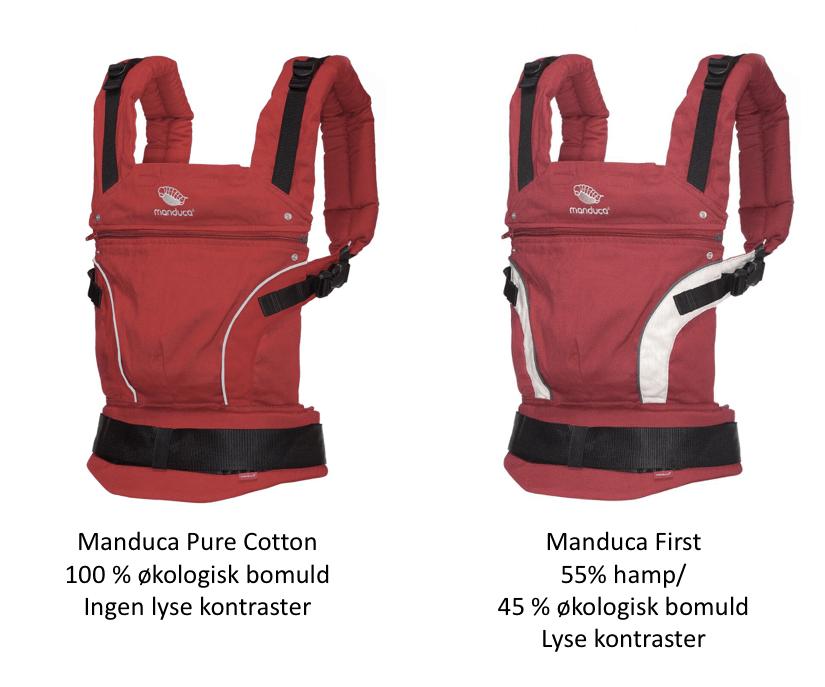 Hvad er forskellen mellem Manudca Pure Cotton og Manduca First